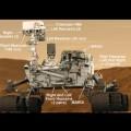 Mars Curiosity Aterriza en el Planeta Martes:NASA.org Video
